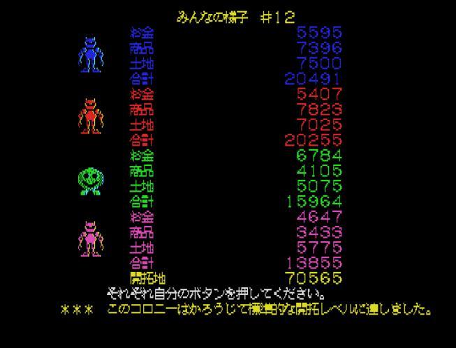 MSX M.U.L.E. Screen 07 - Final Status
